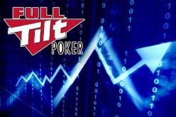 Кэш-гейм трафик FullTilt'a взлетел на 43%