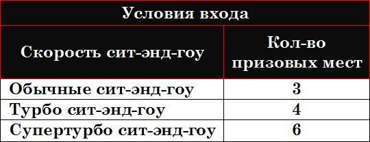 7622f6edd22dde90b699eff583659ddc