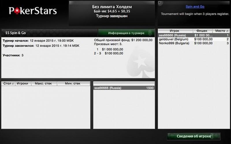 Россиянин sss66666 выиграл джекпот в размере $1,000,000 на PokerStars!