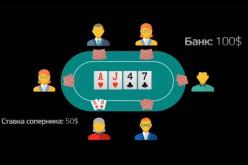 Основы: Обучающее видео от Ильи Городецкого часть 1