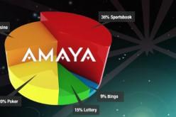 Amaya получила лицензию от Комиссии по азартным играм