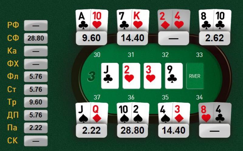Споры с математикой: ставки на покер