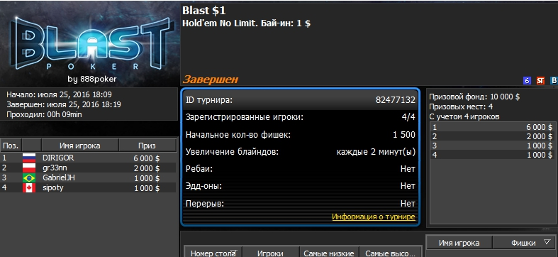 BLAST сит-энд-гоу от 888poker